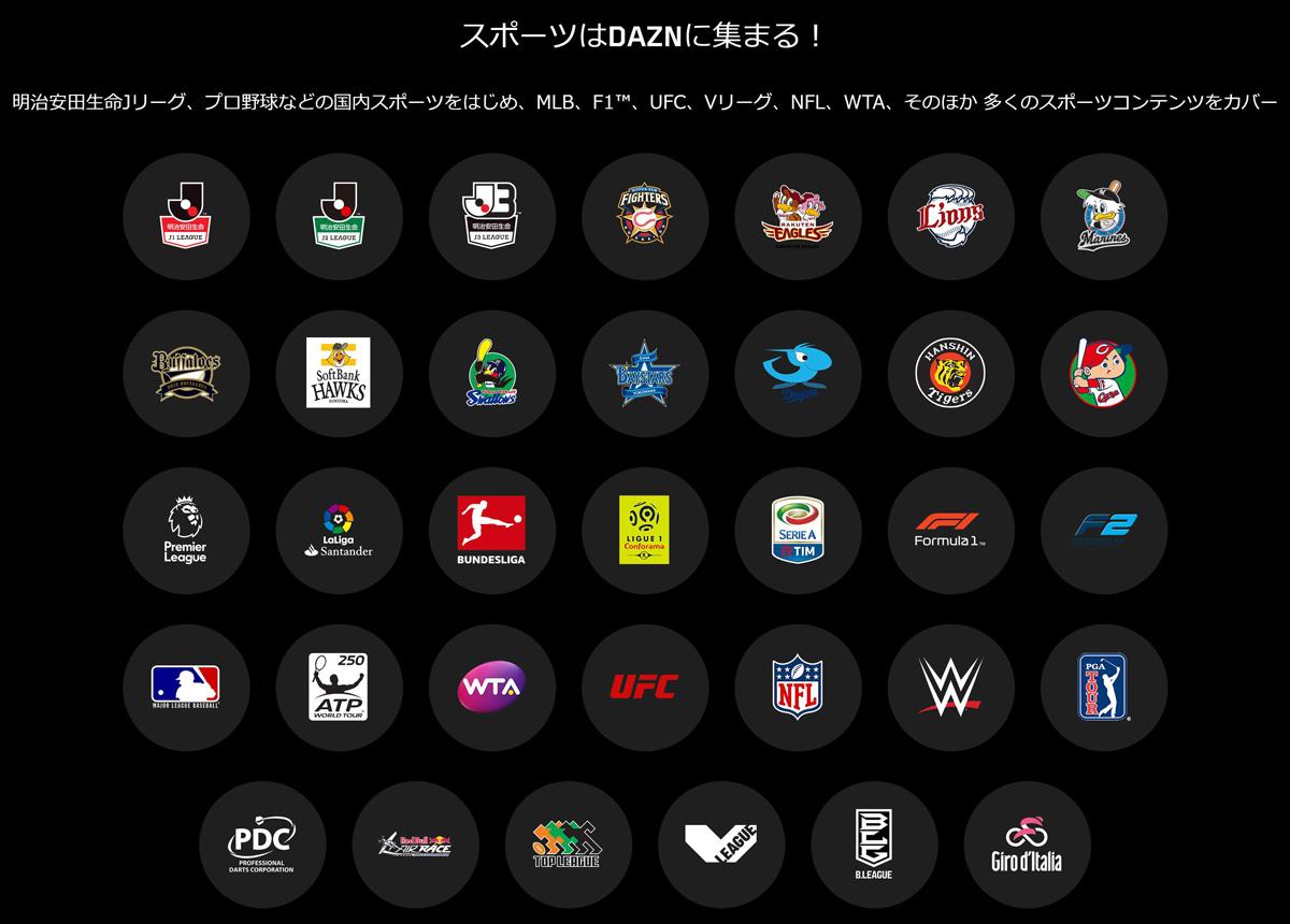 DAZNが配信しているスポーツコンテンツ一覧